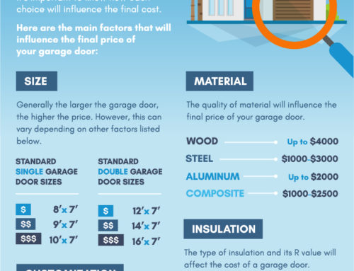 How much does a Garage Door Cost?