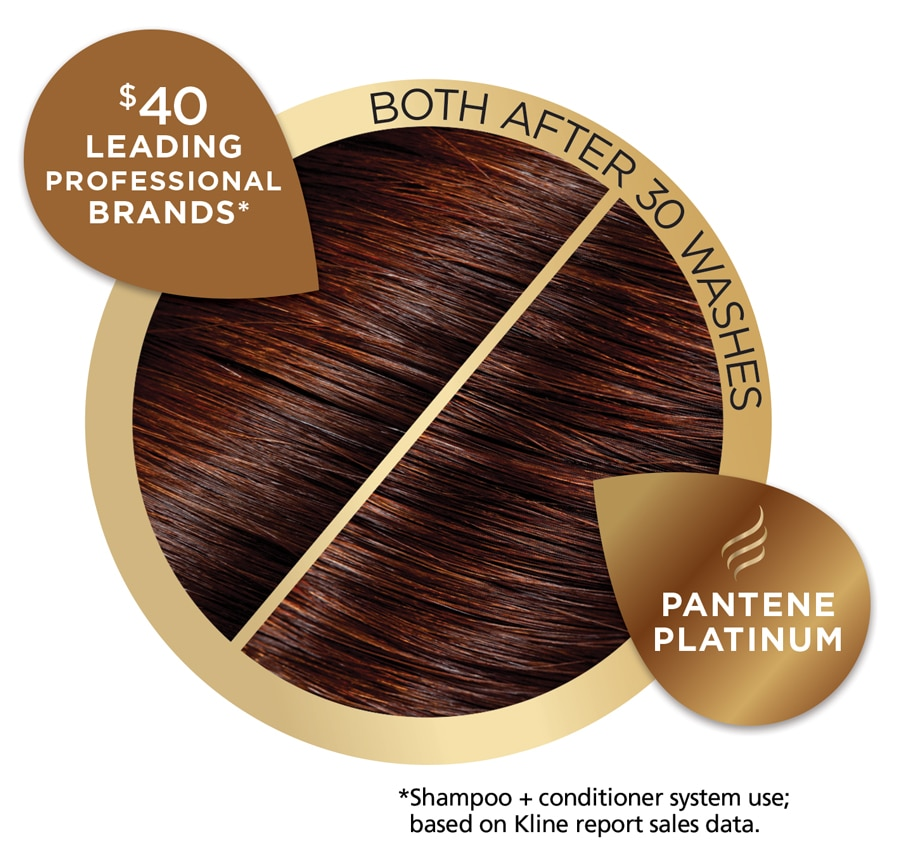 Pantene Color Lock shampoo and conditioner #panteneatsams #sponsored